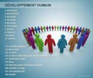 Concept du développement humain